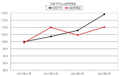 201202